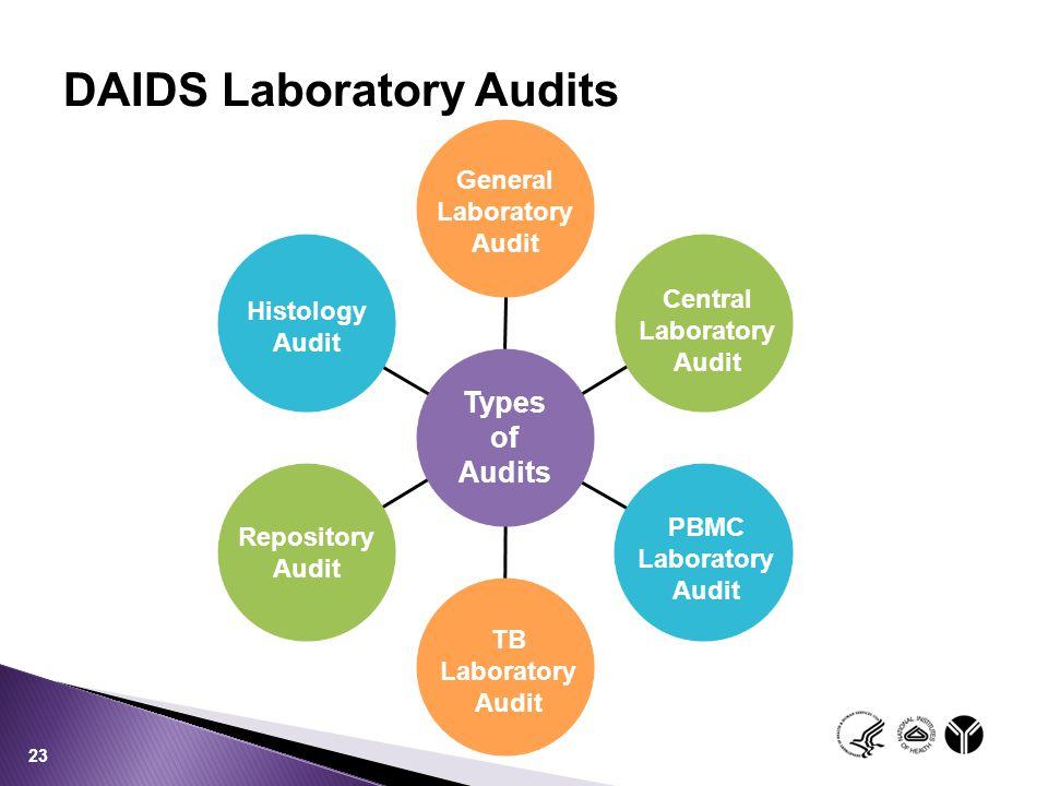 DAIDS Laboratory Audits