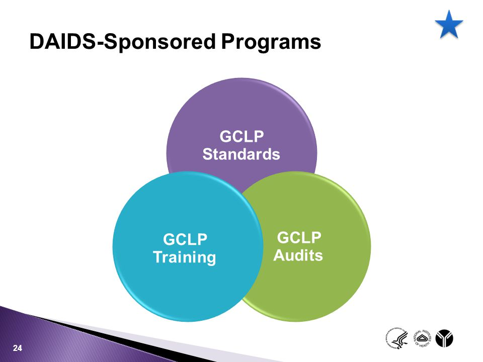 DAIDS-Sponsored Programs