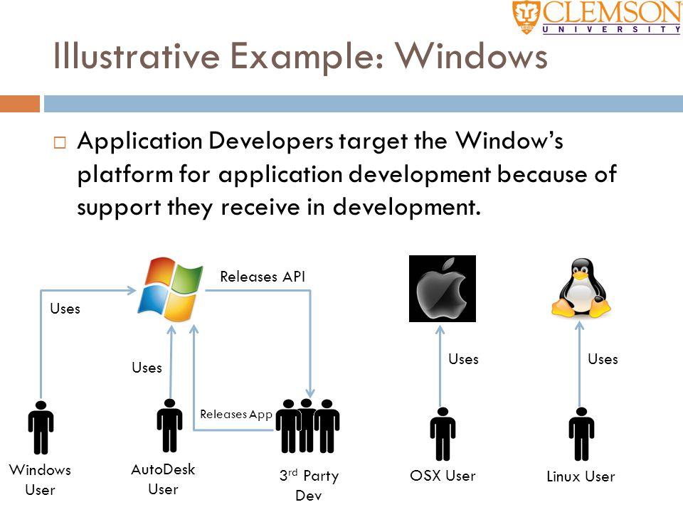 Illustrative Example: Windows
