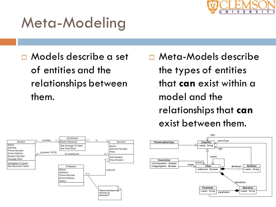 Meta-Modeling Models describe a set of entities and the relationships between them.