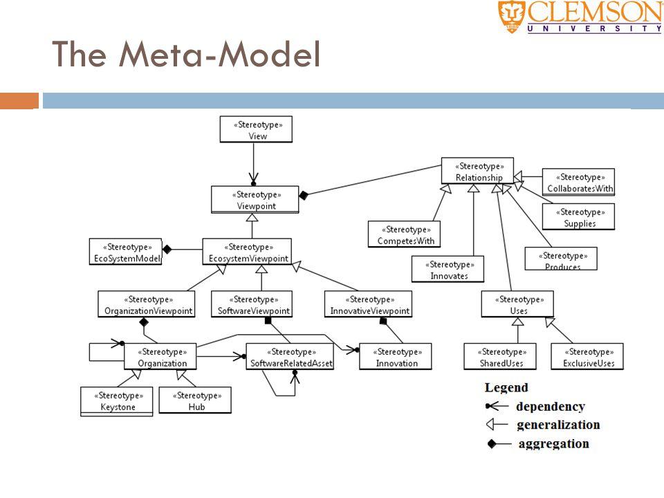 The Meta-Model