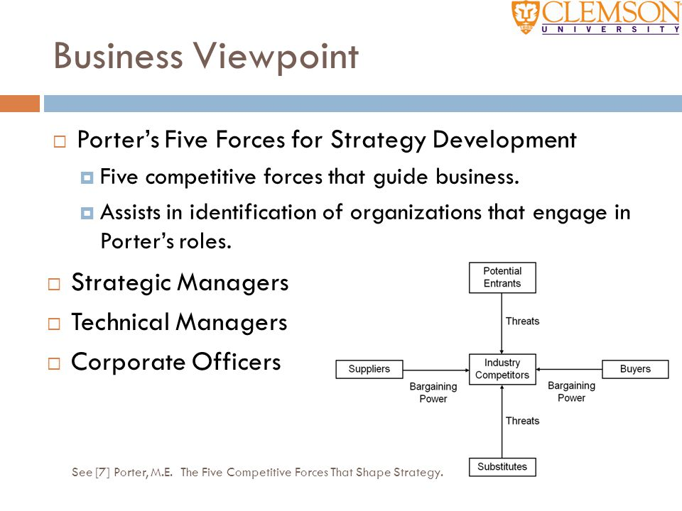 Business Viewpoint Porter's Five Forces for Strategy Development
