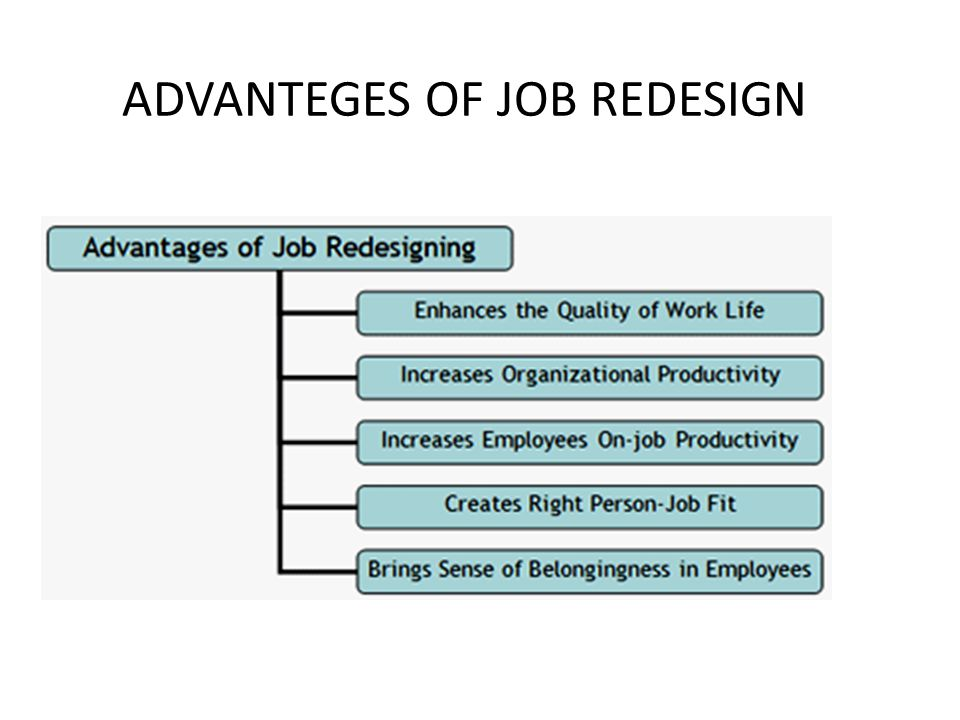 ADVANTEGES OF JOB REDESIGN
