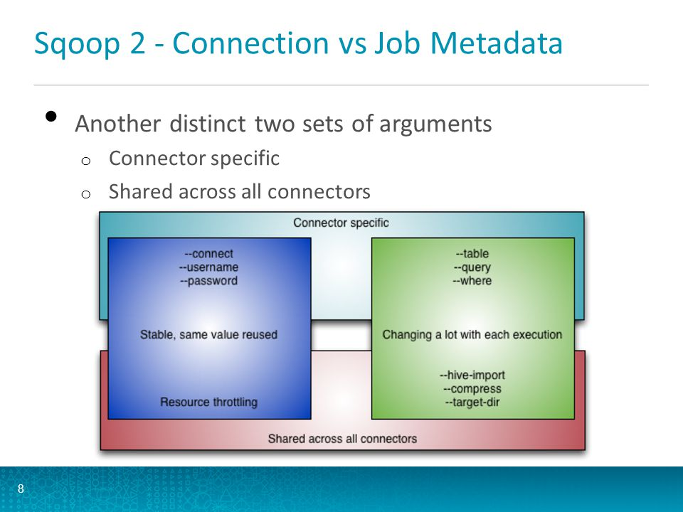 Sqoop 2 - Connection vs Job Metadata