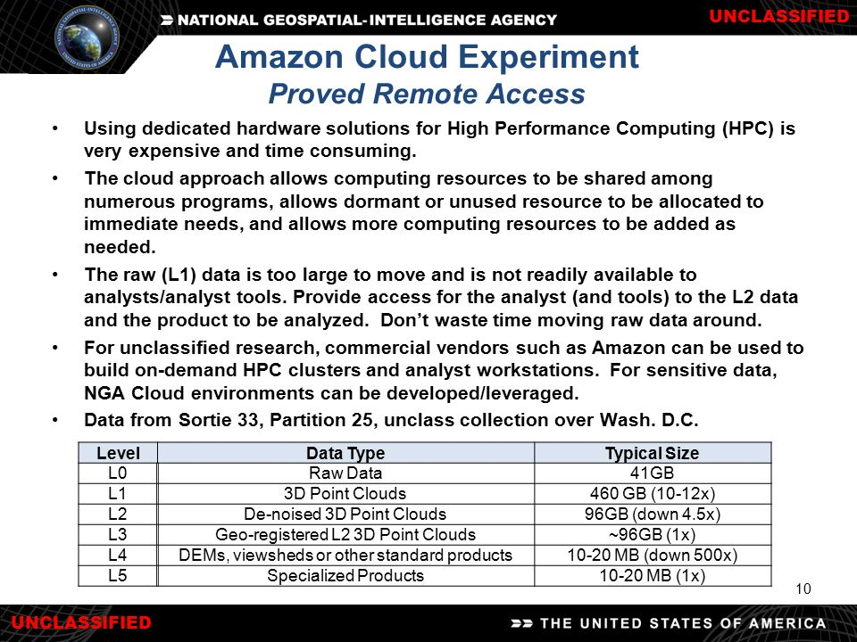 Amazon Cloud Experiment Proved Remote Access