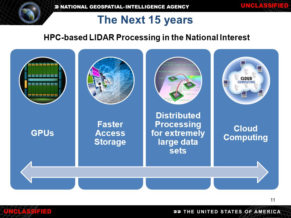 HPC-based LIDAR Processing in the National Interest