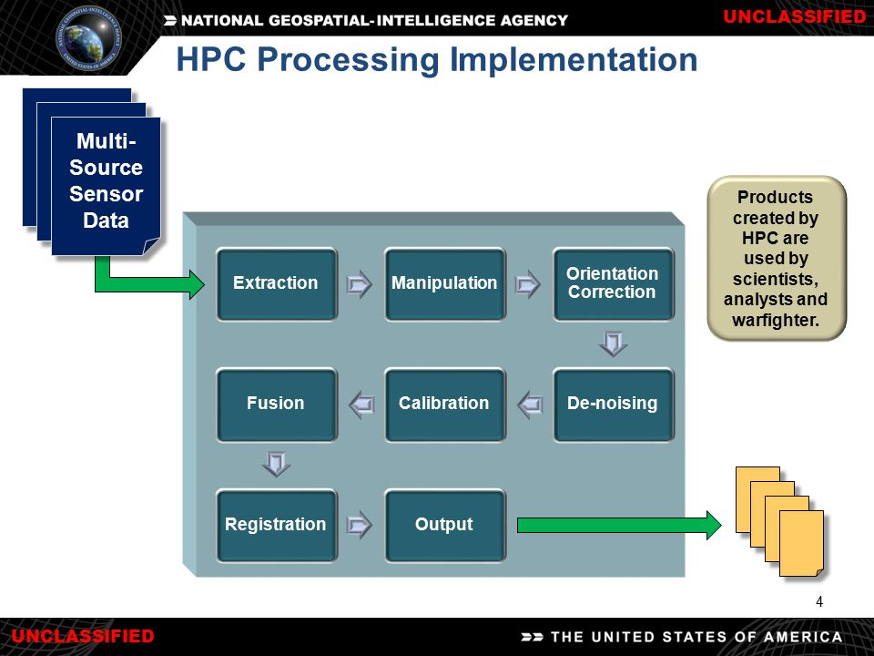 HPC Processing Implementation