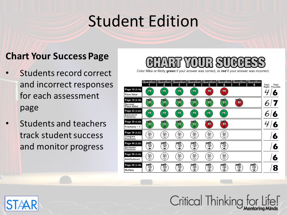 Student Edition Chart Your Success Page