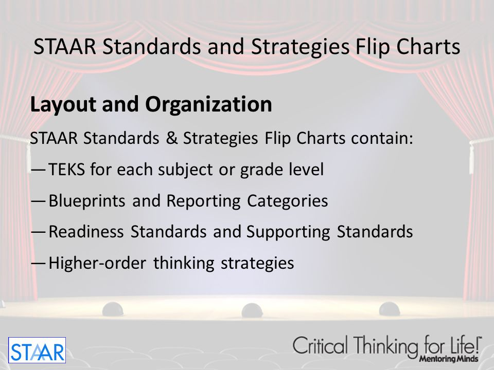 STAAR Standards and Strategies Flip Charts