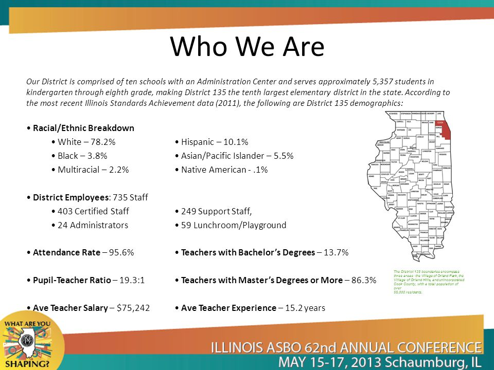 Who We Are • Racial/Ethnic Breakdown