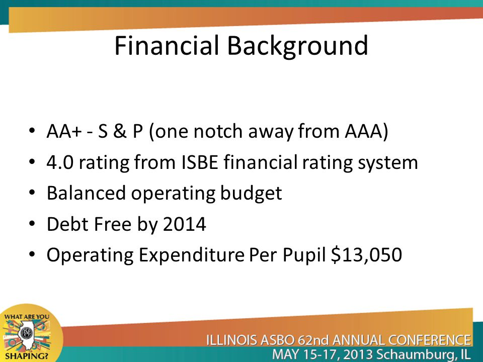 Financial Background AA+ - S & P (one notch away from AAA)