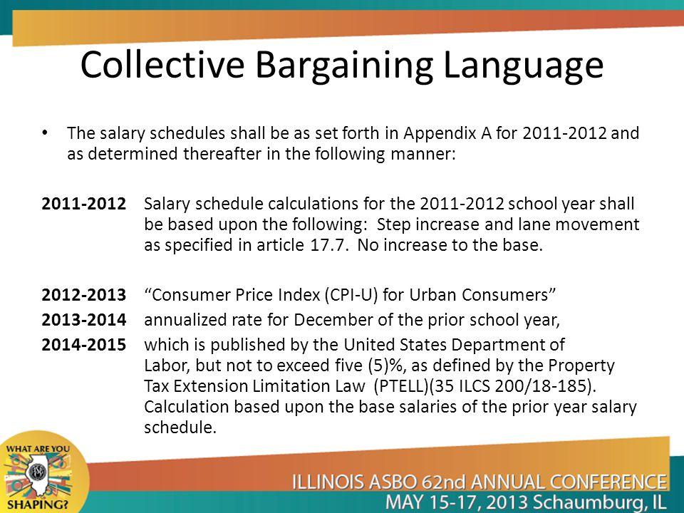 Collective Bargaining Language