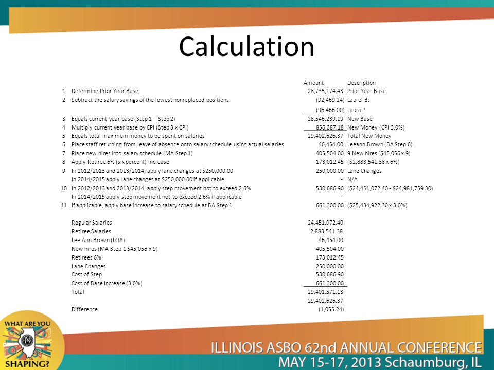 Calculation Amount Description 1 Determine Prior Year Base