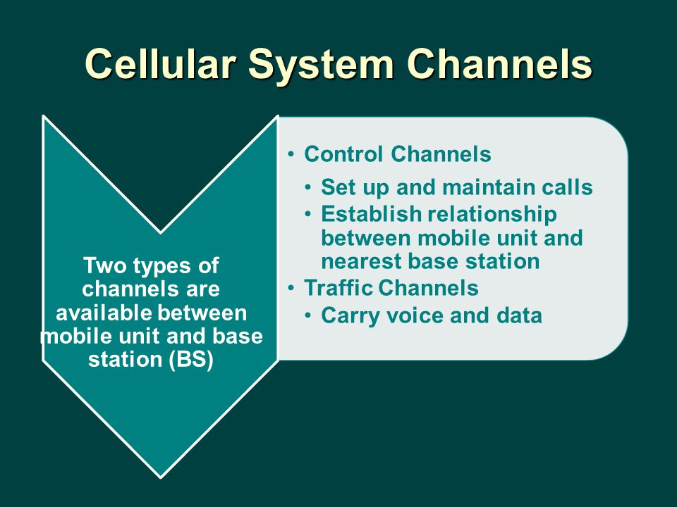 Cellular System Channels