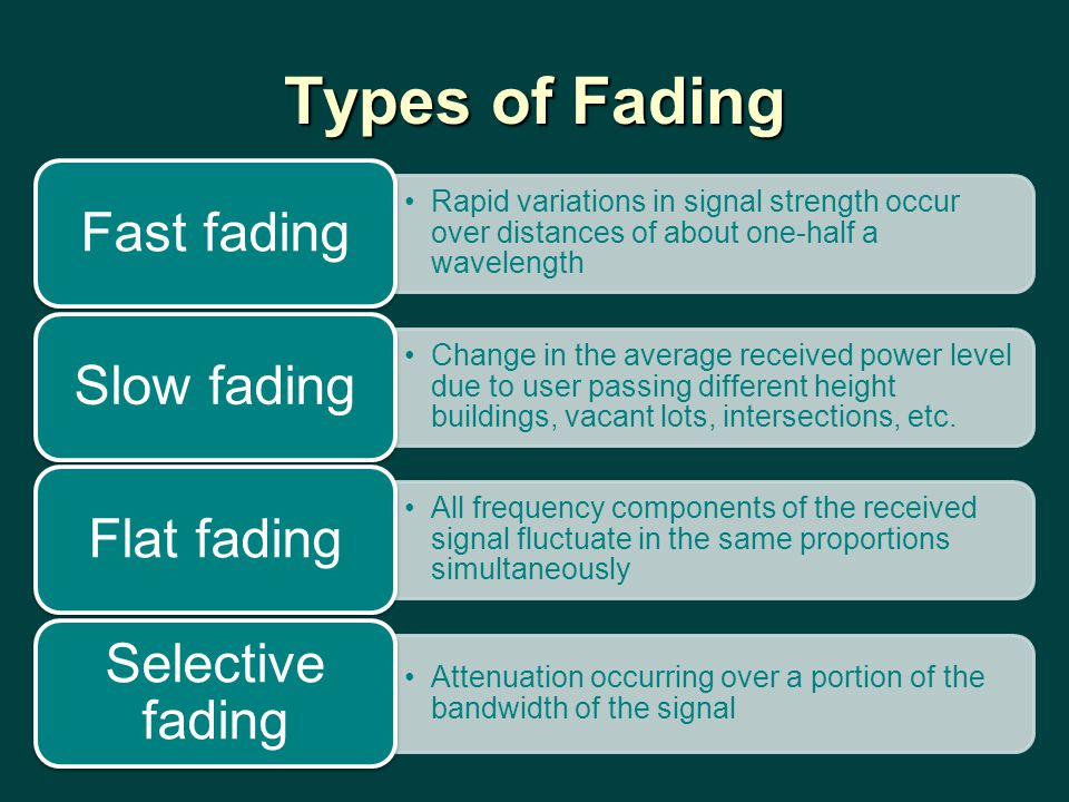 Types of Fading Fast fading. Rapid variations in signal strength occur over distances of about one-half a wavelength.