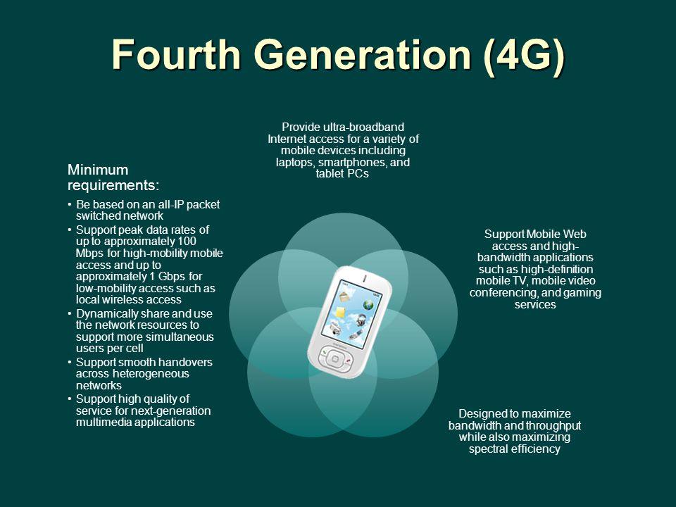 Fourth Generation (4G) Minimum requirements:
