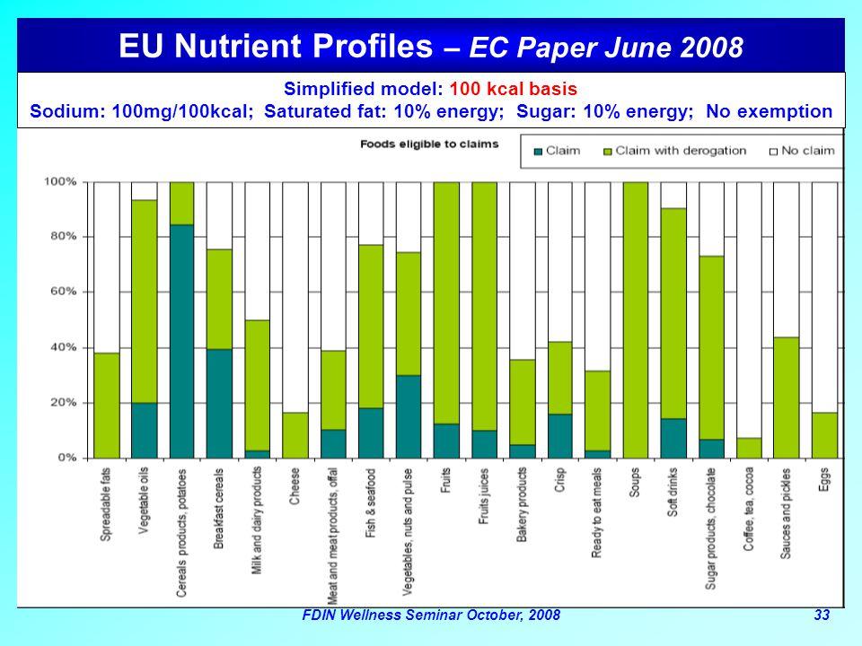 EU Nutrient Profiles – EC Paper June 2008