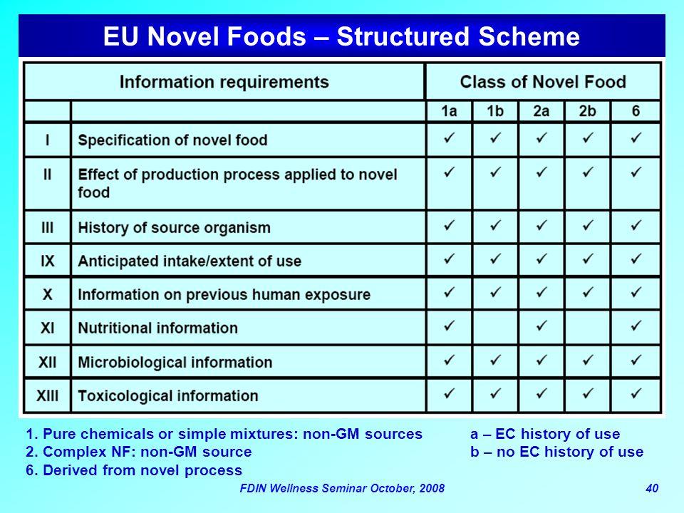 EU Novel Foods – Structured Scheme