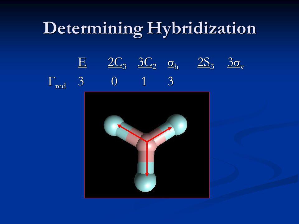 Determining Hybridization