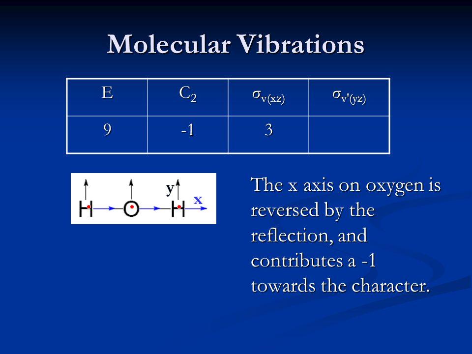 Molecular Vibrations E C2 σv(xz) σv′(yz) 9 -1 3