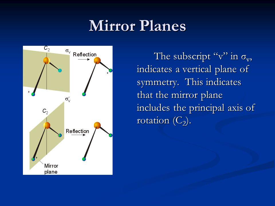 Mirror Planes