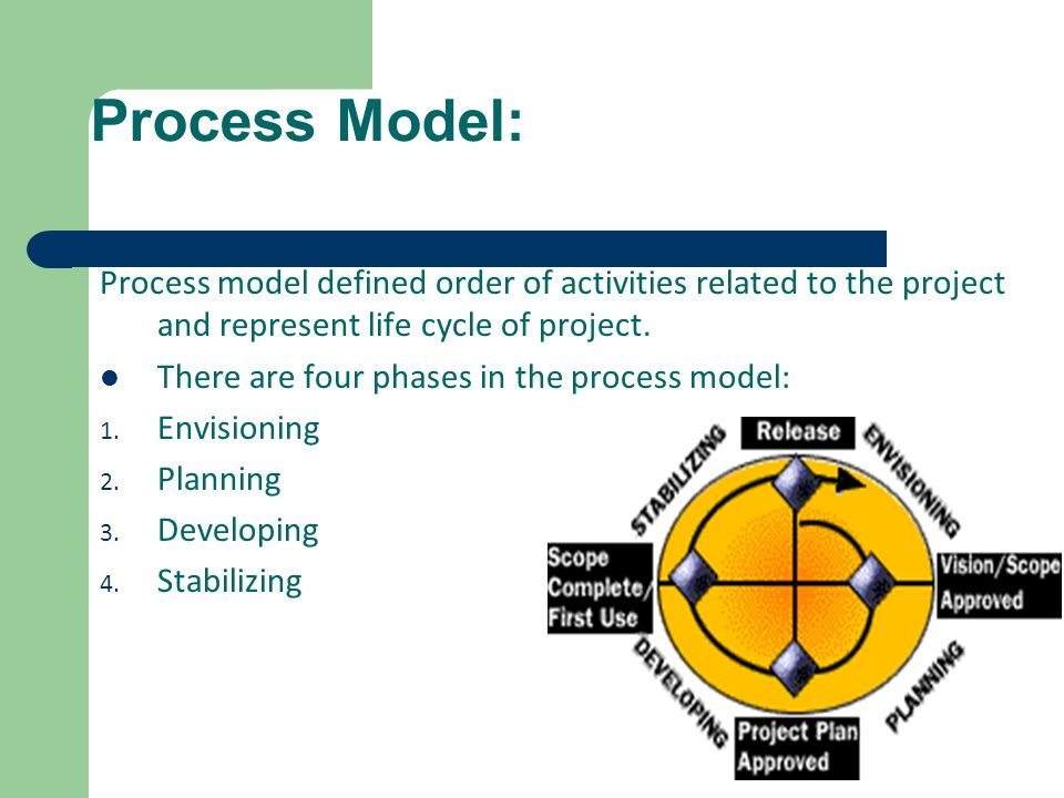 Process Model: Process model defined order of activities related to the project and represent life cycle of project.