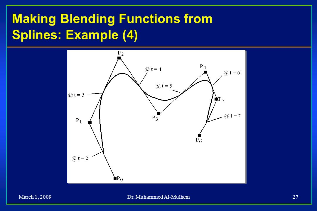 Making Blending Functions from Splines: Example (4)