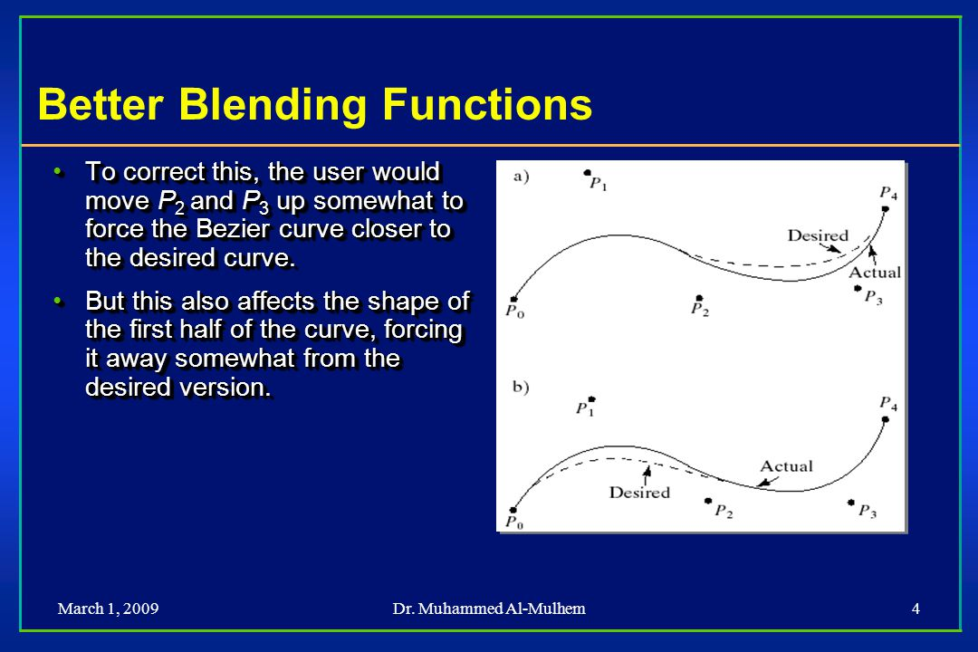 Better Blending Functions
