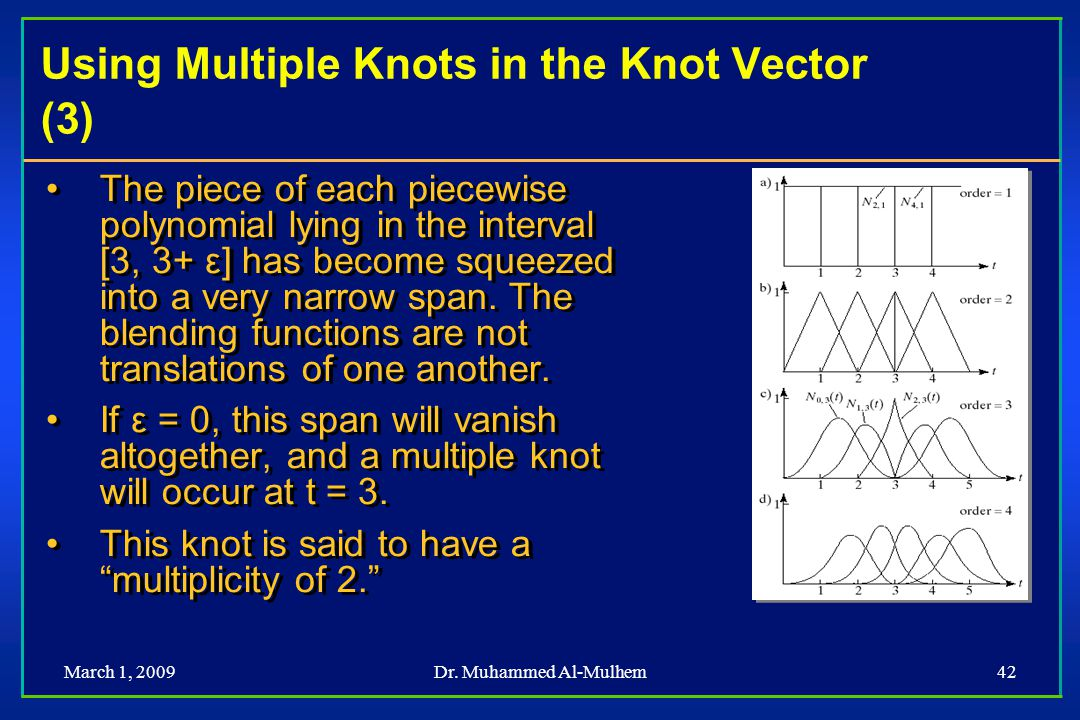 Using Multiple Knots in the Knot Vector (3)