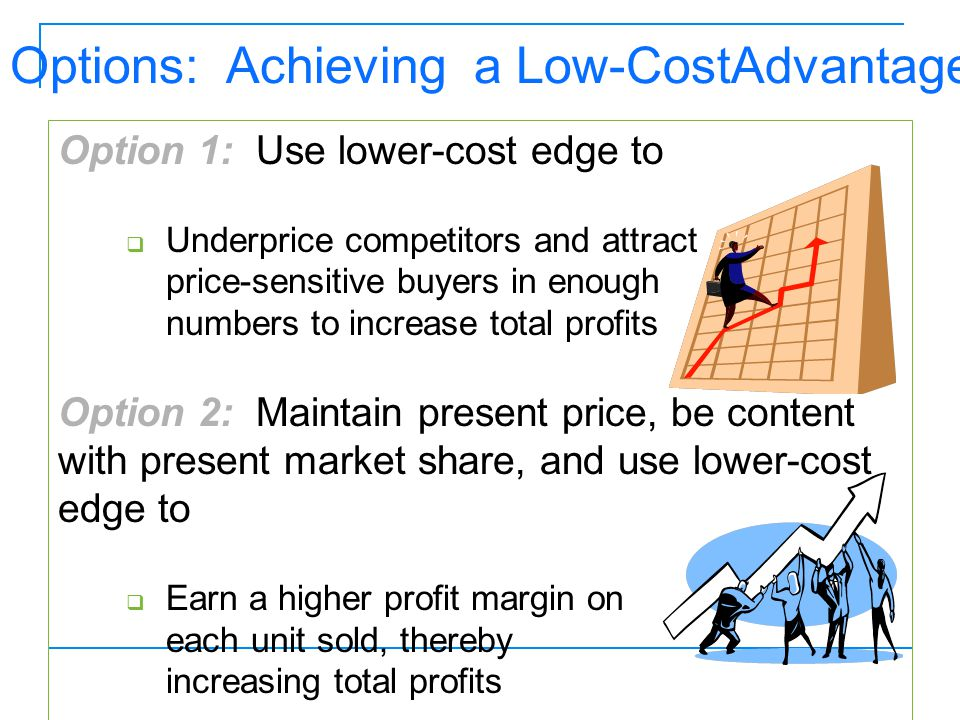 Options: Achieving a Low-CostAdvantage