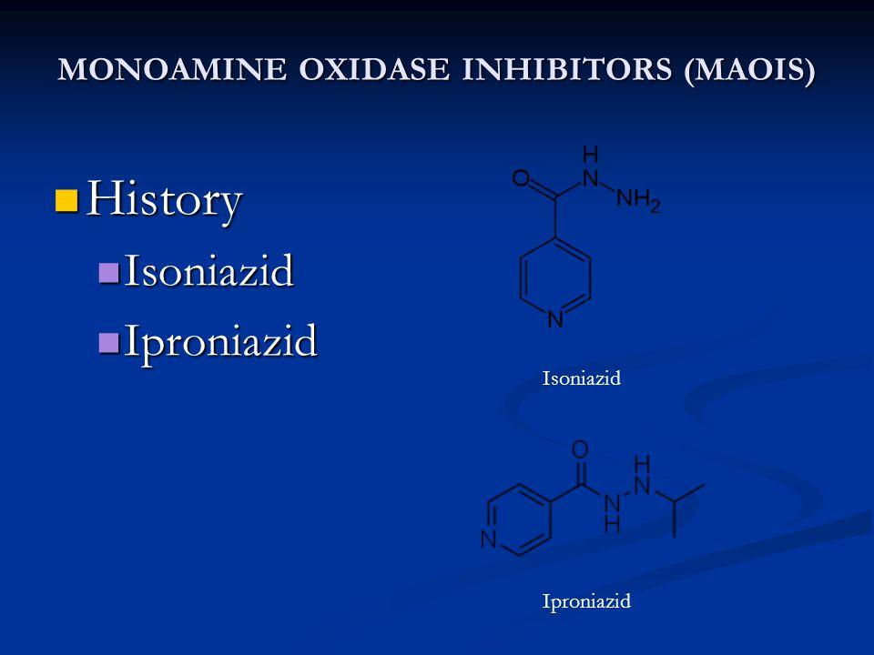 MONOAMINE OXIDASE INHIBITORS (MAOIS)