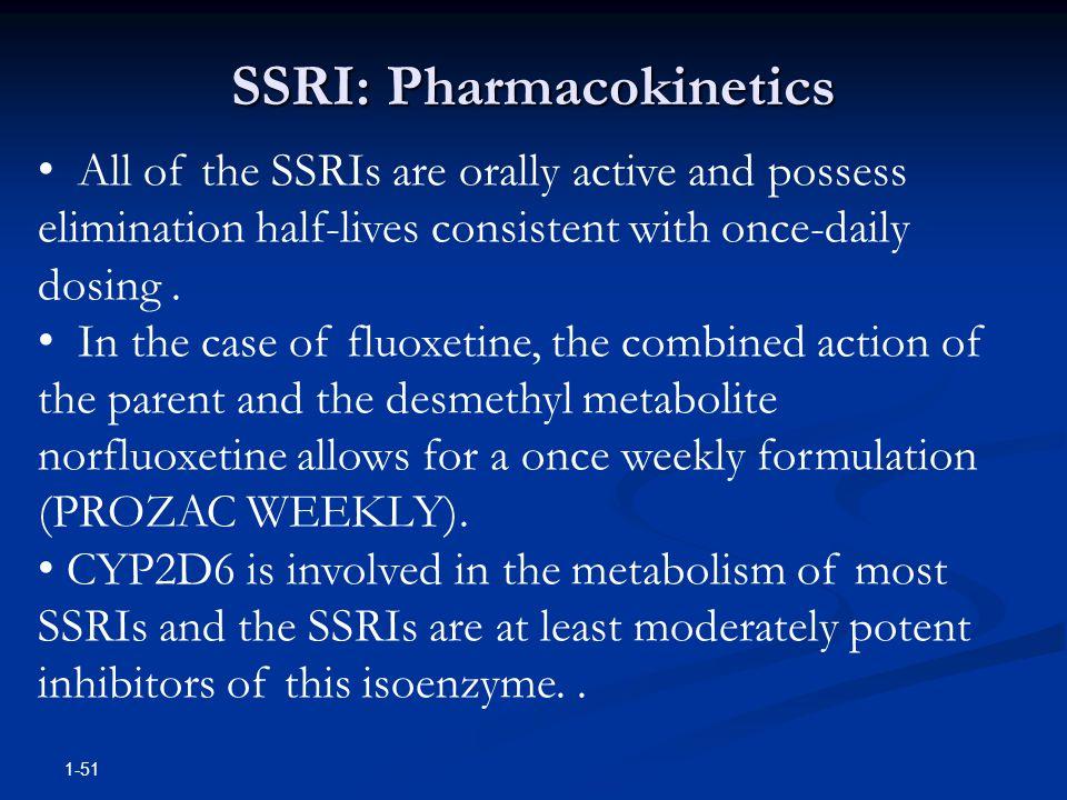 SSRI: Pharmacokinetics
