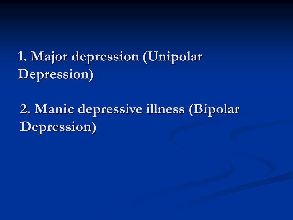1. Major depression (Unipolar Depression)
