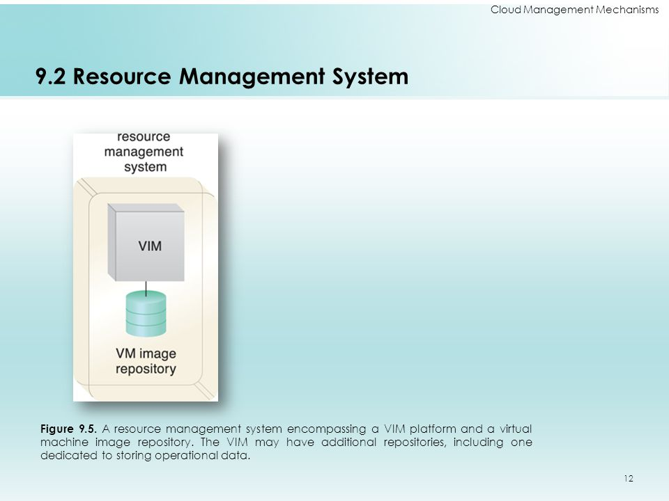 9.2 Resource Management System