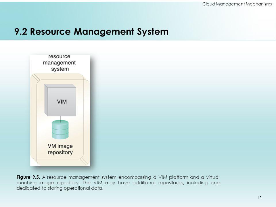 9.2 Resource Management System