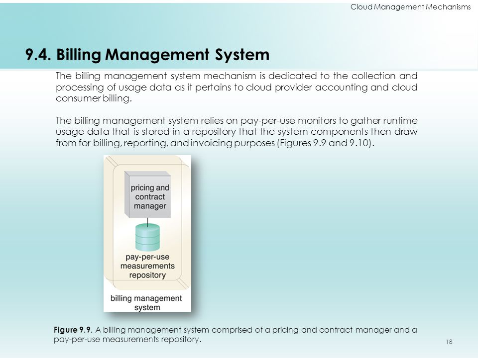 9.4. Billing Management System