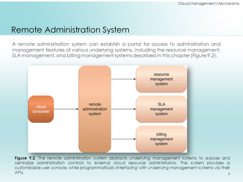 Remote Administration System