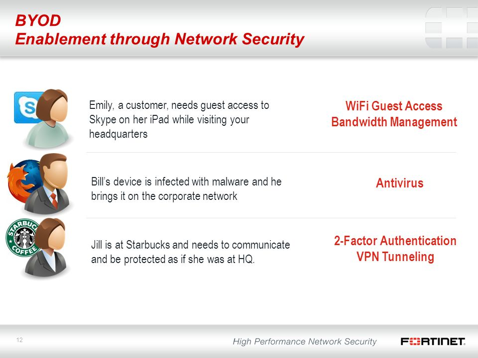 BYOD Enablement through Network Security