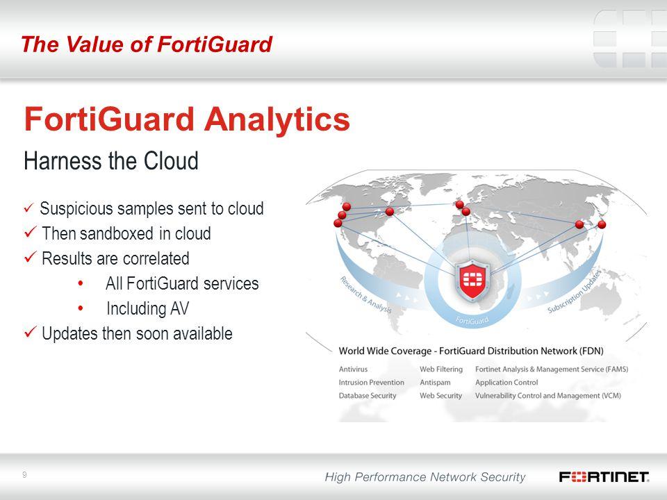 FortiGuard Analytics Harness the Cloud 9 The Value of FortiGuard