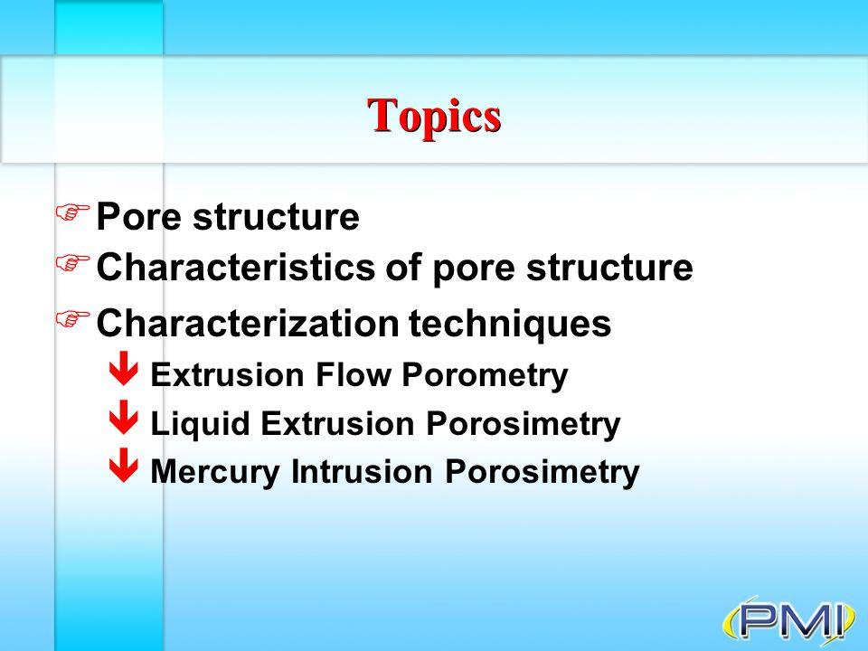 Topics Pore structure Characteristics of pore structure