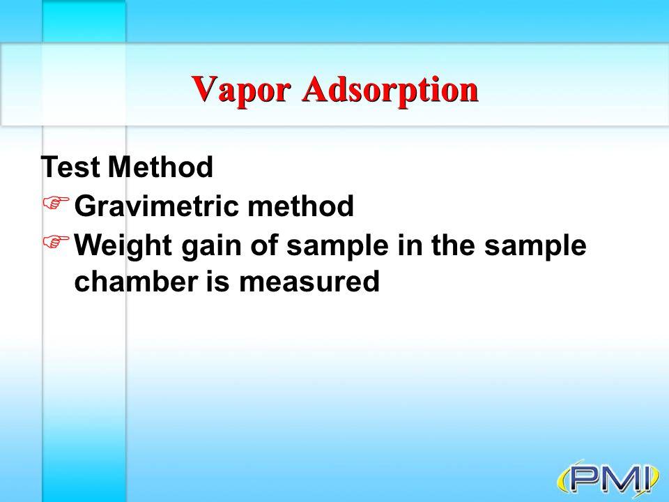 Vapor Adsorption Test Method Gravimetric method