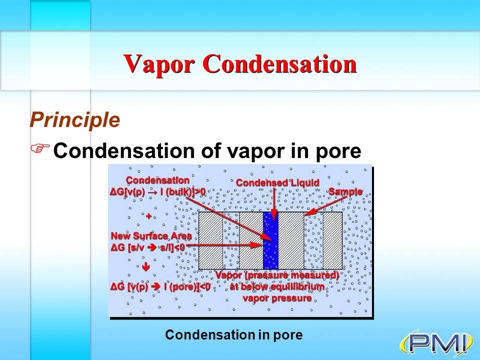 Vapor Condensation Principle Condensation of vapor in pore