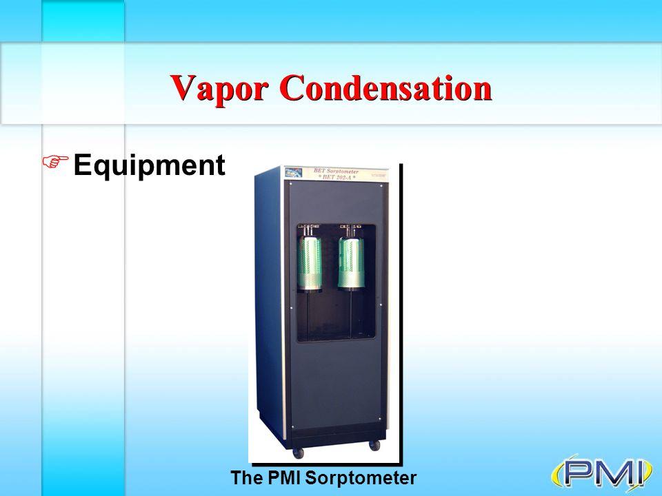 Vapor Condensation Equipment The PMI Sorptometer