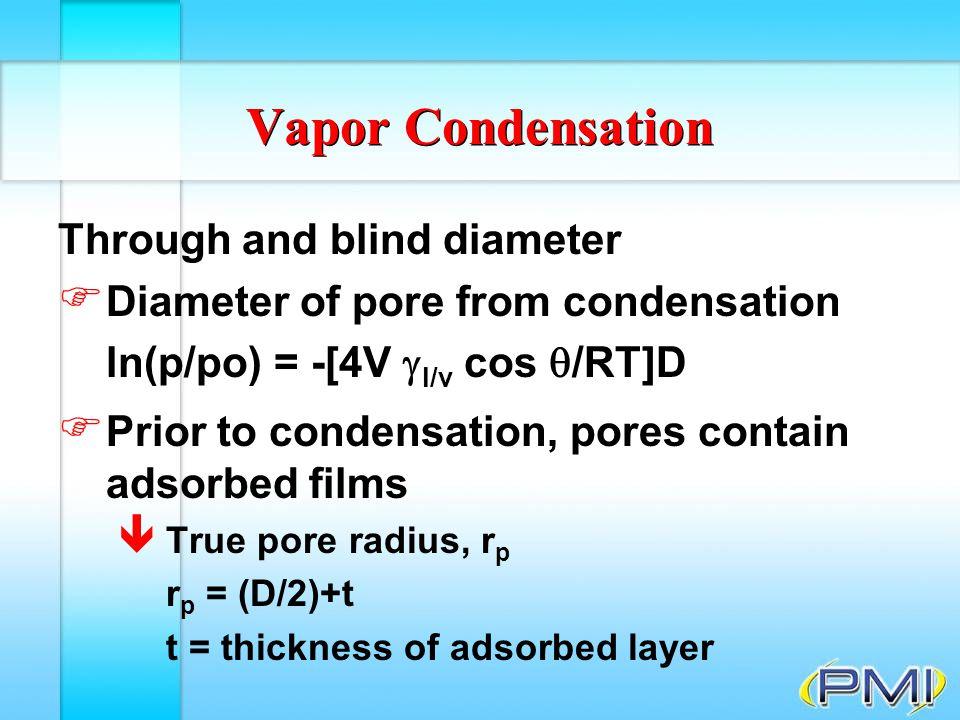 Vapor Condensation Through and blind diameter