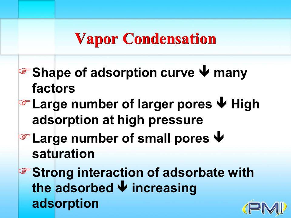 Vapor Condensation Shape of adsorption curve  many factors