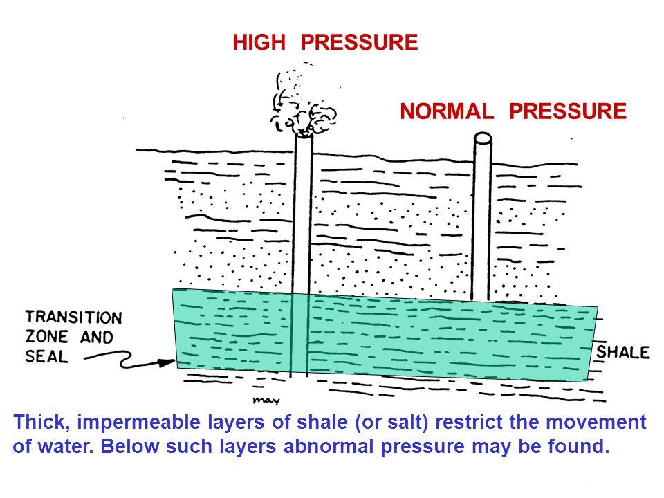 HIGH PRESSURE NORMAL PRESSURE