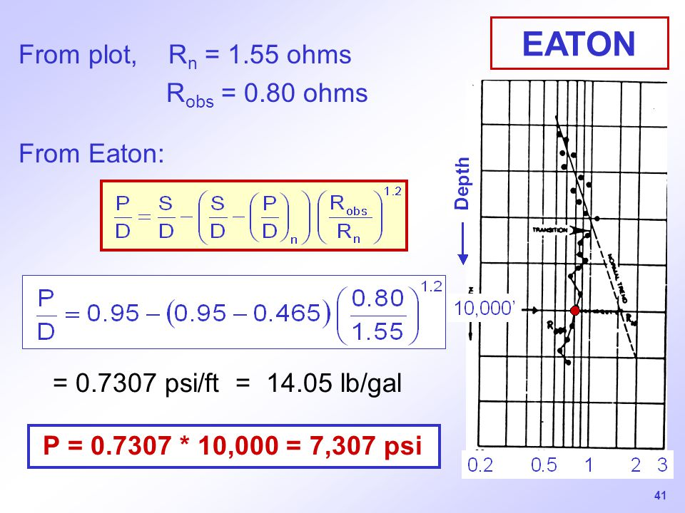 From plot, Rn = 1.55 ohms Robs = 0.80 ohms From Eaton: