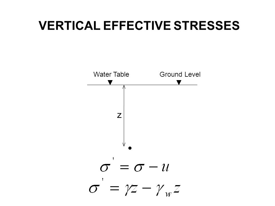 VERTICAL EFFECTIVE STRESSES