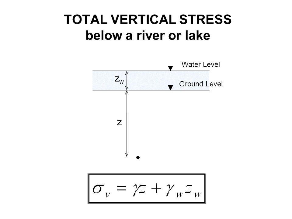 TOTAL VERTICAL STRESS below a river or lake