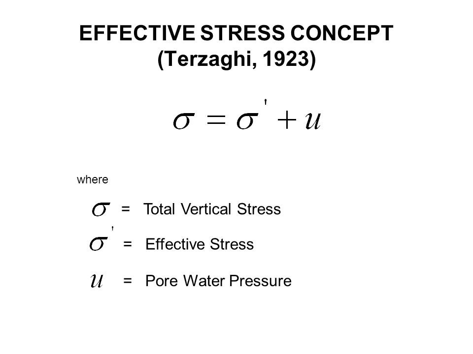 EFFECTIVE STRESS CONCEPT (Terzaghi, 1923)